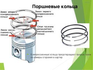 * Поршневые кольца Компрессионные кольца предотвращают прорыв газов из камеры