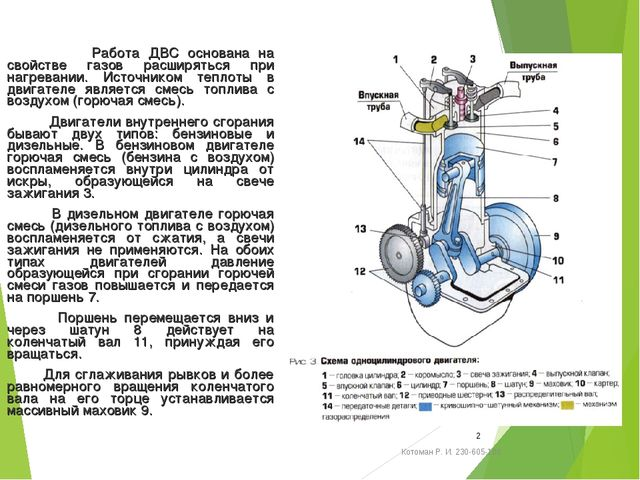 Котоман Р. И. 230-605-100 * Работа ДВС основана на свойстве газов расширяться...