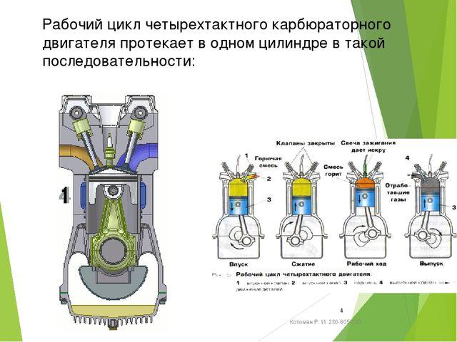 Котоман Р. И. 230-605-100 * Рабочий цикл четырехтактного карбюраторного двига...