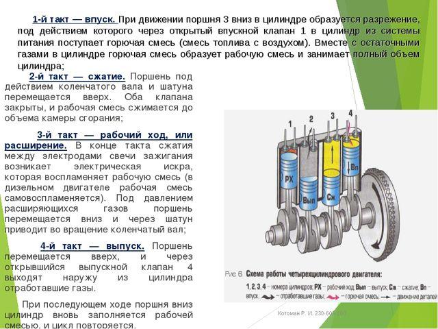 Котоман Р. И. 230-605-100 * 2-й такт — сжатие. Поршень под действием коленчат...