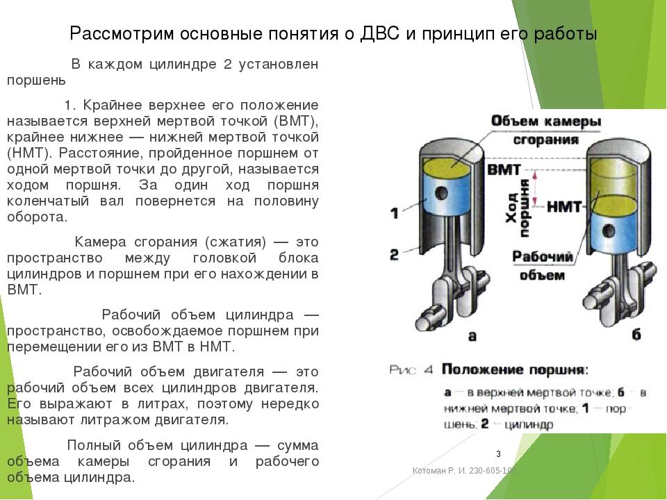 Котоман Р. И. 230-605-100 * Рассмотрим основные понятия о ДВС и принцип его р...