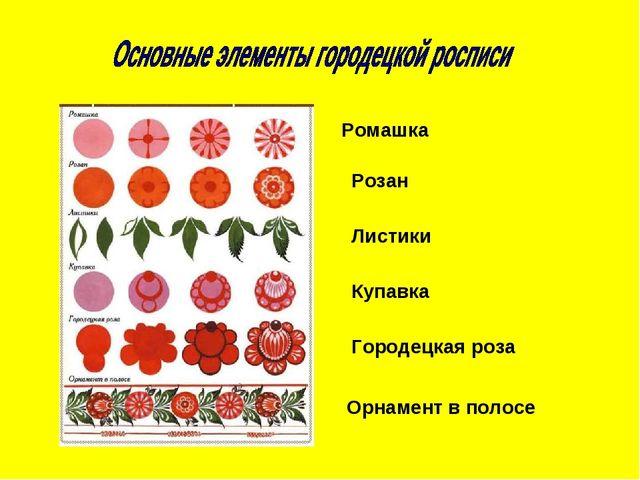 Ромашка Розан Листики Купавка Городецкая роза Орнамент в полосе