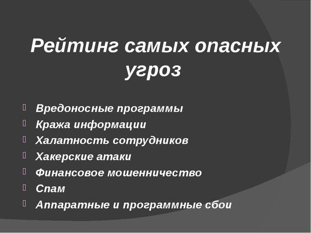 Рейтинг самых опасных угроз Вредоносные программы Кража информации Халатность...