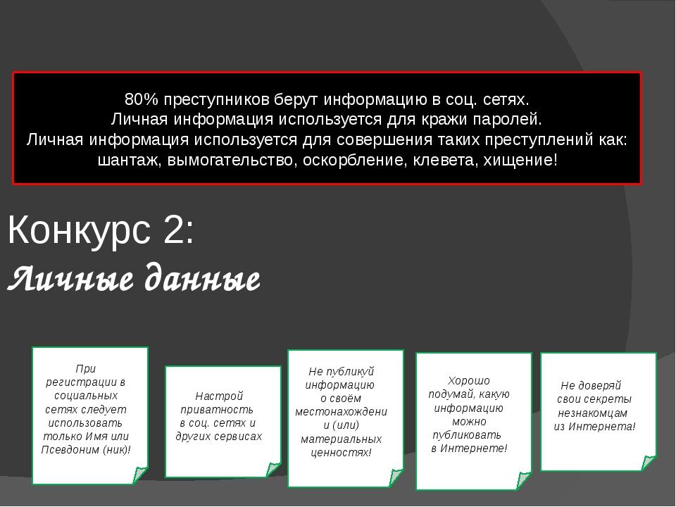 Конкурс 2: Личные данные 80% преступников берут информацию в соц. сетях. Личн...