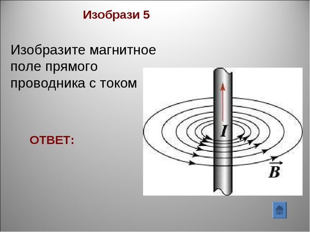 ОТВЕТ: Изобрази 5 Изобразите магнитное поле прямого проводника с током