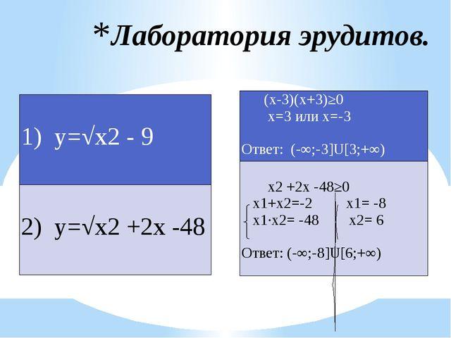 Лаборатория эрудитов.  1) у=√х2- 9  2) у=√х2+2х -48  (х-3)(х+3)≥0 х=3или х...