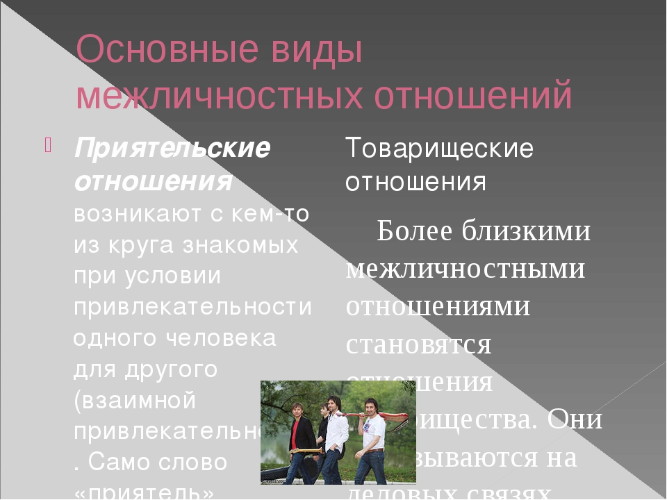 Основные виды межличностных отношений Приятельские отношения возникают с кем-...