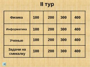Физика 100 200 300 400 Информатика 100 200 300 400 Ученые 100 200 300 400 Зад