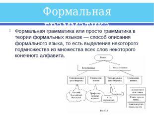 Формальная грамматика Формальная грамматика или просто грамматика в теории фо