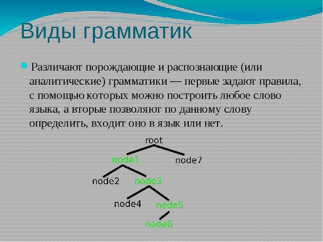 Виды грамматик Различают порождающие и распознающие (или аналитические) грамм...