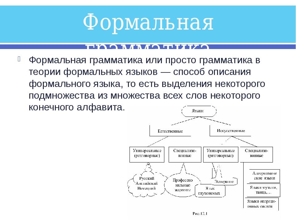 Формальная грамматика Формальная грамматика или просто грамматика в теории фо...