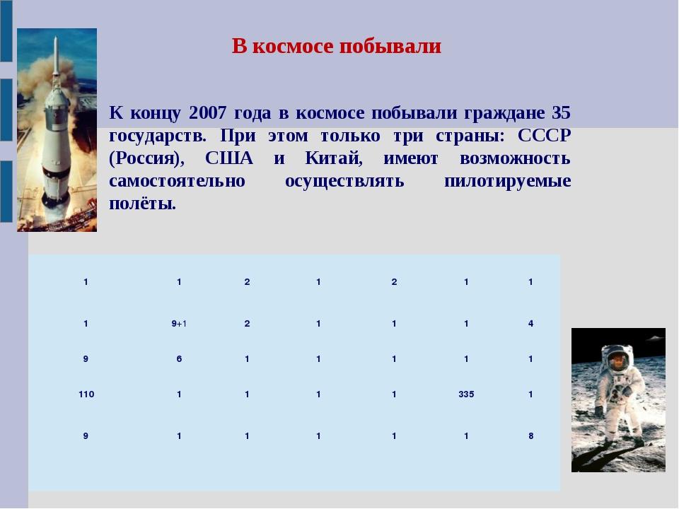 В космосе побывали К концу 2007 года в космосе побывали граждане 35 государс...