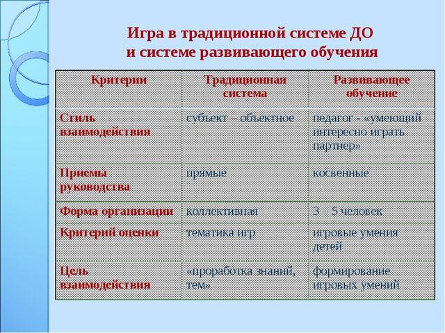Игра в традиционной системе ДО и системе развивающего обучения КритерииТради...