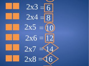 2х1 = 2 2х8 2х3 2х4 2х5 2х6 2х7 2х2 2х9 2х10 = 8 = 6 = 12 = 10 = 4 = 14 = 16