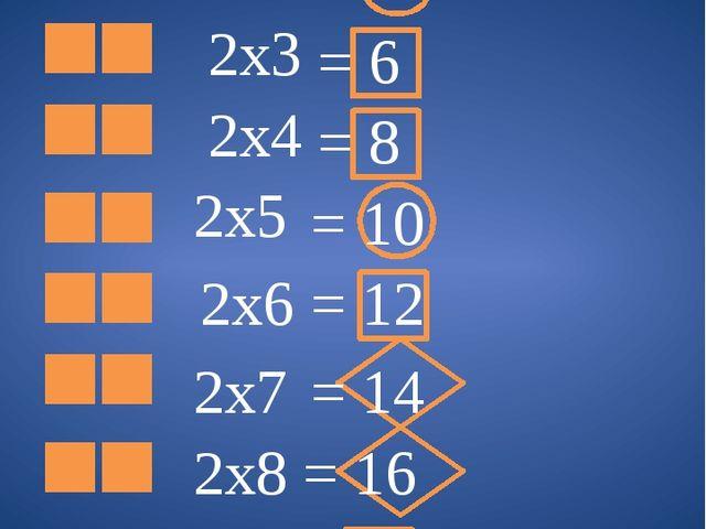 2х1 = 2 2х8 2х3 2х4 2х5 2х6 2х7 2х2 2х9 2х10 = 8 = 6 = 12 = 10 = 4 = 14 = 16...