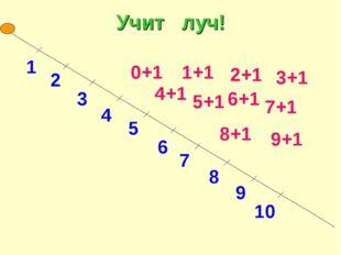 Учит луч! 1 2 3 4 5 6 7 8 9 10 0+1 1+1 2+1 3+1 4+1 5+1 6+1 7+1 8+1 9+1