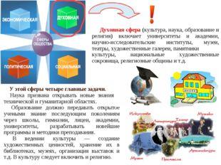Духовная сфера (культура, наука, образование и религия) включает университет