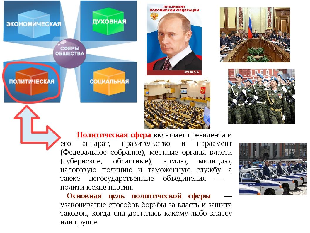 Политическая сфера включает президента и его аппарат, правительство и парлам...