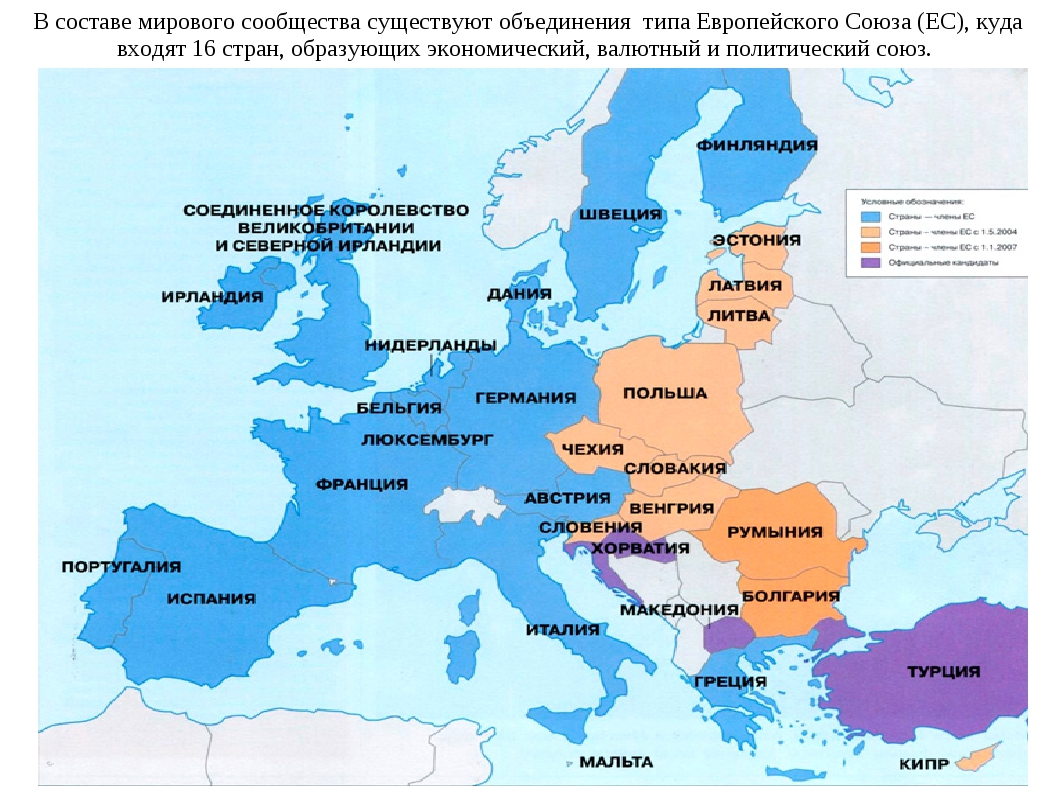 В составе мирового сообщества существуют объединения типа Европейского Союза...