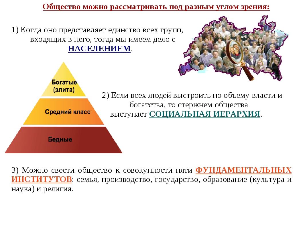 Общество можно рассматривать под разным углом зрения: 1) Когда оно представл...