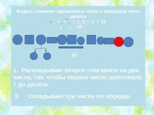Модель сложения однозначных чисел с переходом через десяток + 4 = 7 + 3 + 1