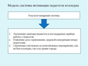 Модель системы мотивации педагогов колледжа Результат внедрения системы Увели