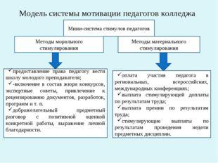 Модель системы мотивации педагогов колледжа Мини-система стимулов педагогов М