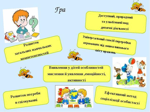 Доступний, природний та улюблений вид дитячої діяльності Розвиток потреби в с...
