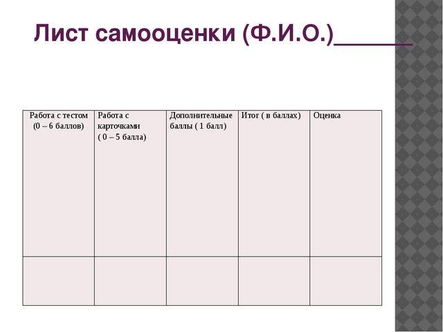 Лист самооценки (Ф.И.О.)______ Работа с тестом (0 – 6 баллов) Работа с карточ...