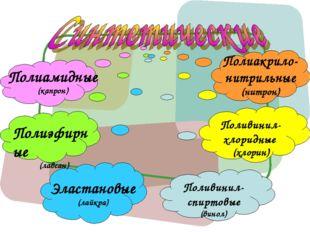 Полиамидные (капрон) Полиэфирные (лавсан) Эластановые (лайкра) Полиакрило- ни