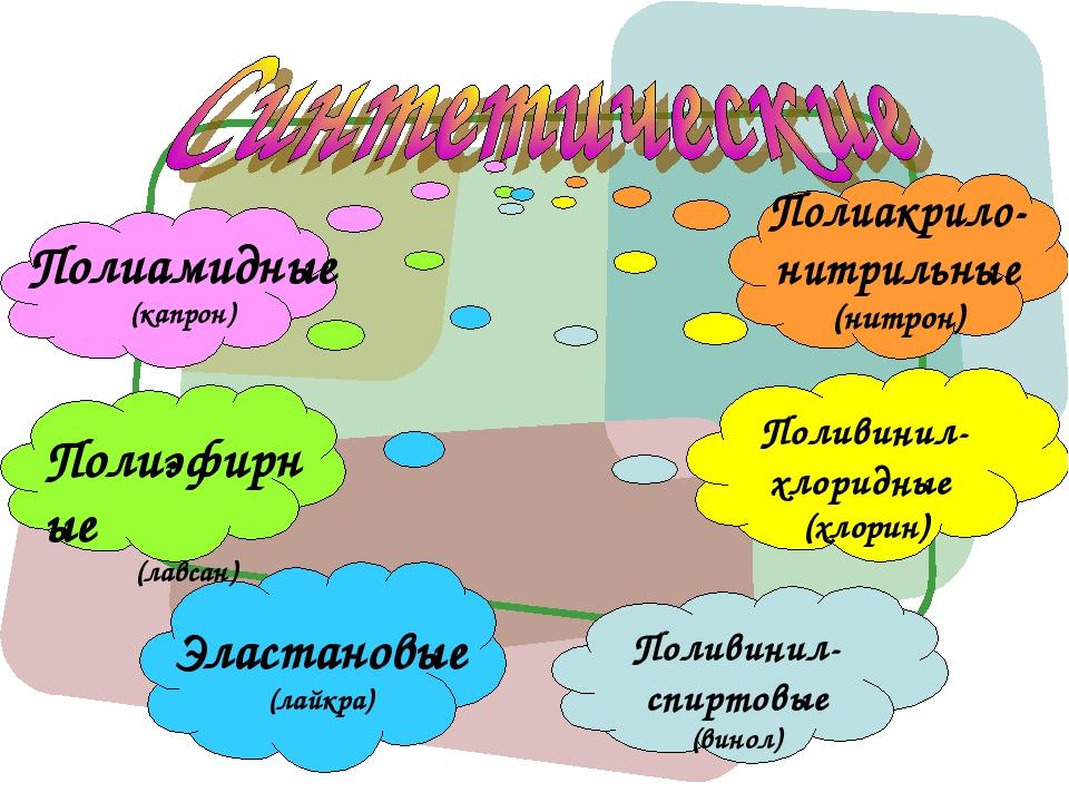 Полиамидные (капрон) Полиэфирные (лавсан) Эластановые (лайкра) Полиакрило- ни...