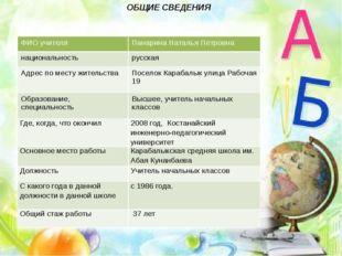 ОБЩИЕ СВЕДЕНИЯ ФИО учителя ПанаринаНаталья Петровна национальность русская Ад