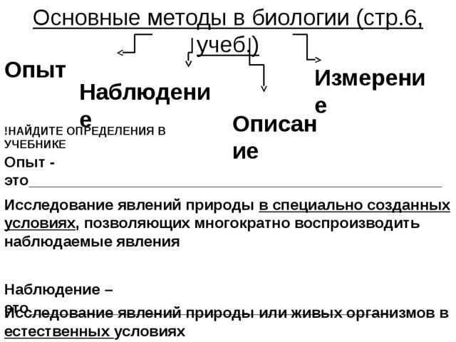 Основные методы в биологии (стр.6, учеб.) Опыт Наблюдение Измерение Описание...