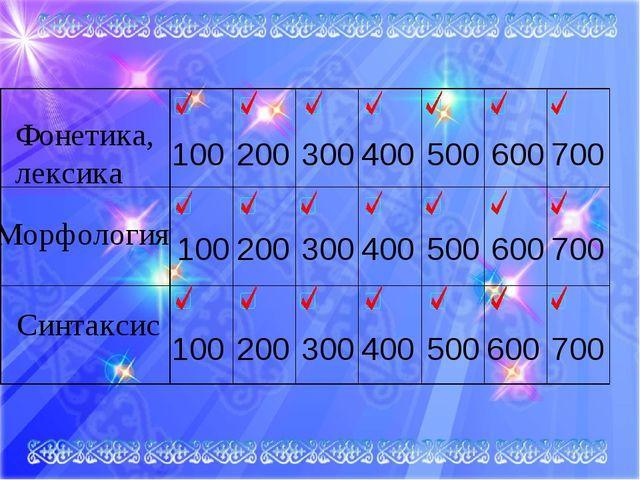 300 Үндестік заңының түрлері Буын үндестігі, дыбыс үндестігі