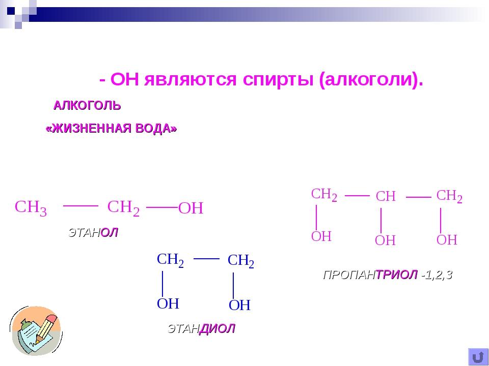 Самыми известными органическими соединениями с гидроксильной группой - OH явл...