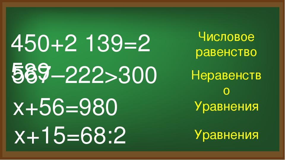 450+2 139=2 589 Числовое равенство x+15=68:2 567–222>300 x+56=980 Неравенство...