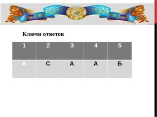 Ключи ответов 1 2 3 4 5 А С А А Б