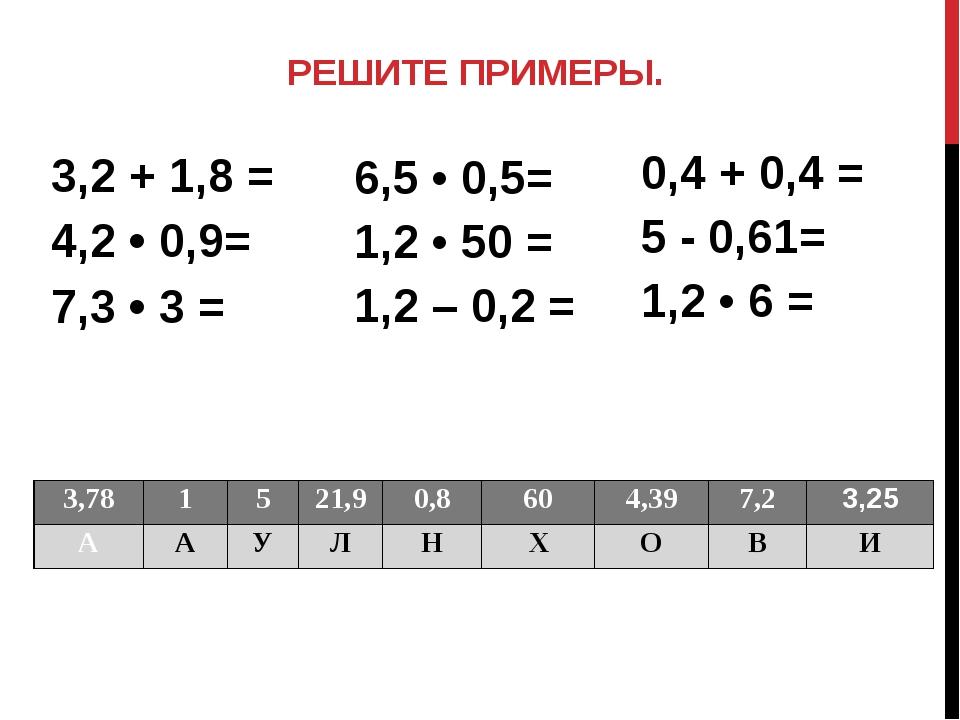 РЕШИТЕ ПРИМЕРЫ. 3,2 + 1,8 = 4,2 • 0,9= 7,3 • 3 = 0,4 +0,4= 5 - 0,61= 1,2 •...
