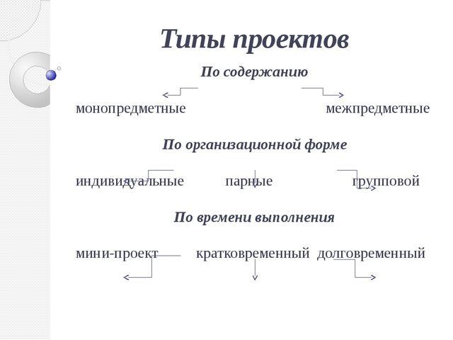 Типы проектов По содержанию монопредметные межпредметные По организационной ф...