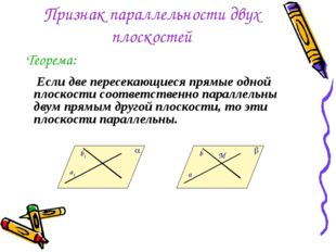 Признак параллельности двух плоскостей Если две пересекающиеся прямые одной п