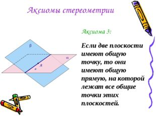 Аксиомы стереометрии Аксиома 3: Если две плоскости имеют общую точку, то они