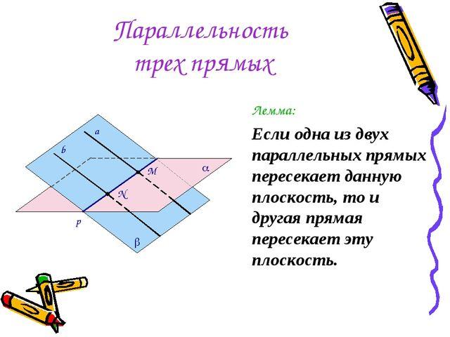 Параллельность трех прямых Лемма: Если одна из двух параллельных прямых перес...