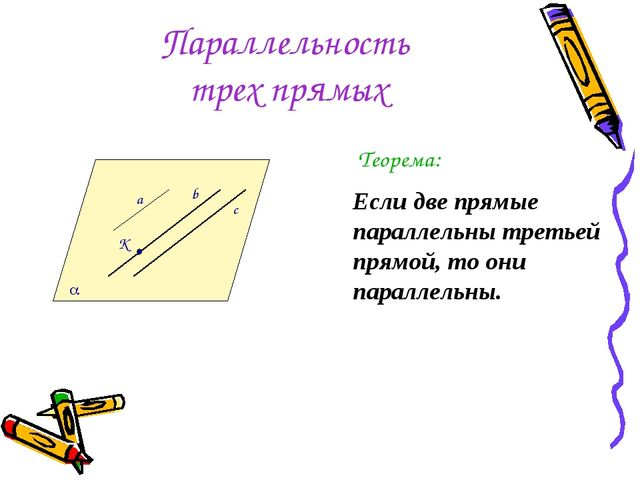 Параллельность трех прямых Теорема: Если две прямые параллельны третьей прямо...