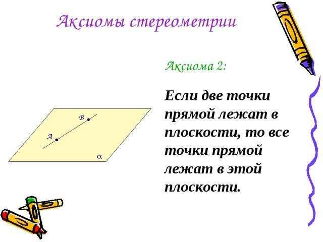 Аксиомы стереометрии Аксиома 2: Если две точки прямой лежат в плоскости, то в...