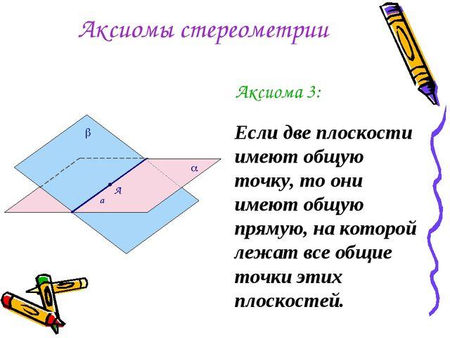 Аксиомы стереометрии Аксиома 3: Если две плоскости имеют общую точку, то они...