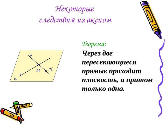 Некоторые следствия из аксиом Теорема: Через две пересекающиеся прямые проход...