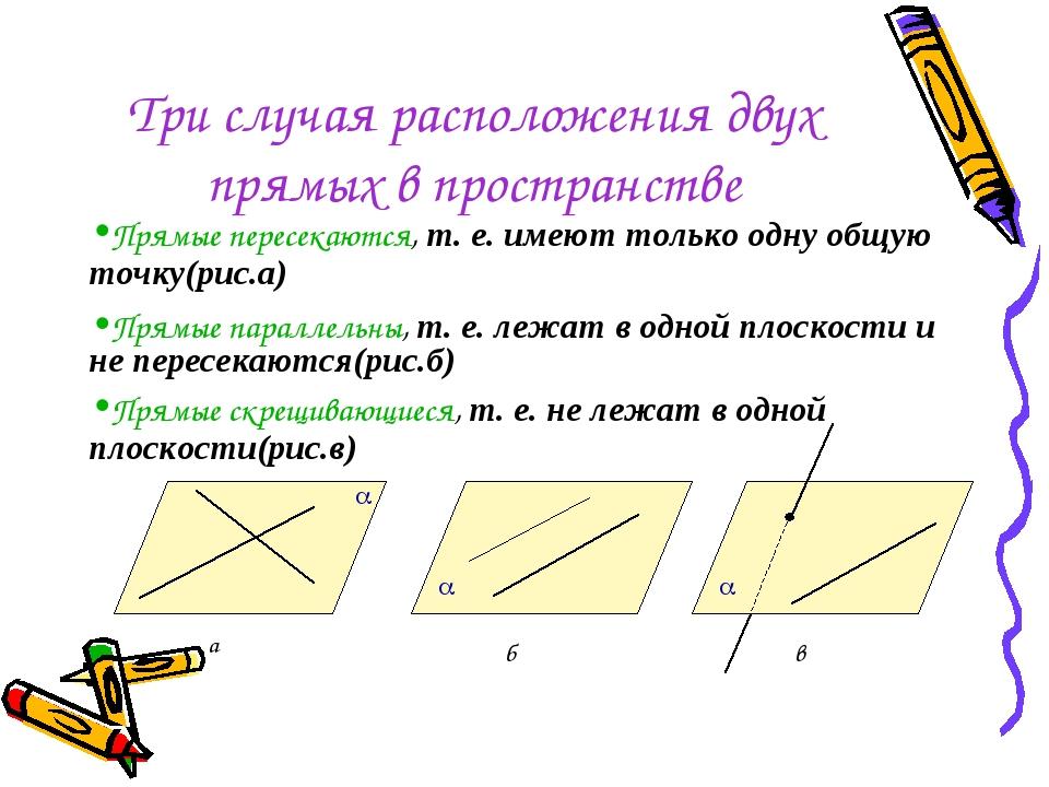 Три случая расположения двух прямых в пространстве Прямые пересекаются, т. е....