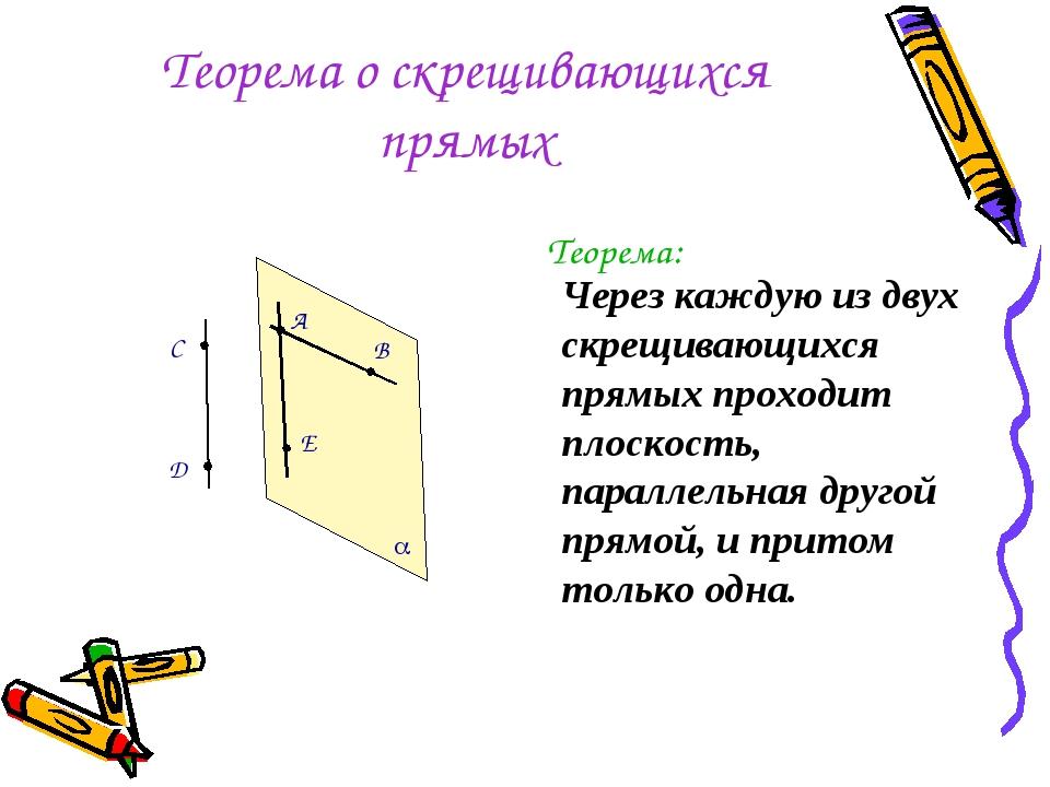 Теорема о скрещивающихся прямых Теорема: Через каждую из двух скрещивающихся...