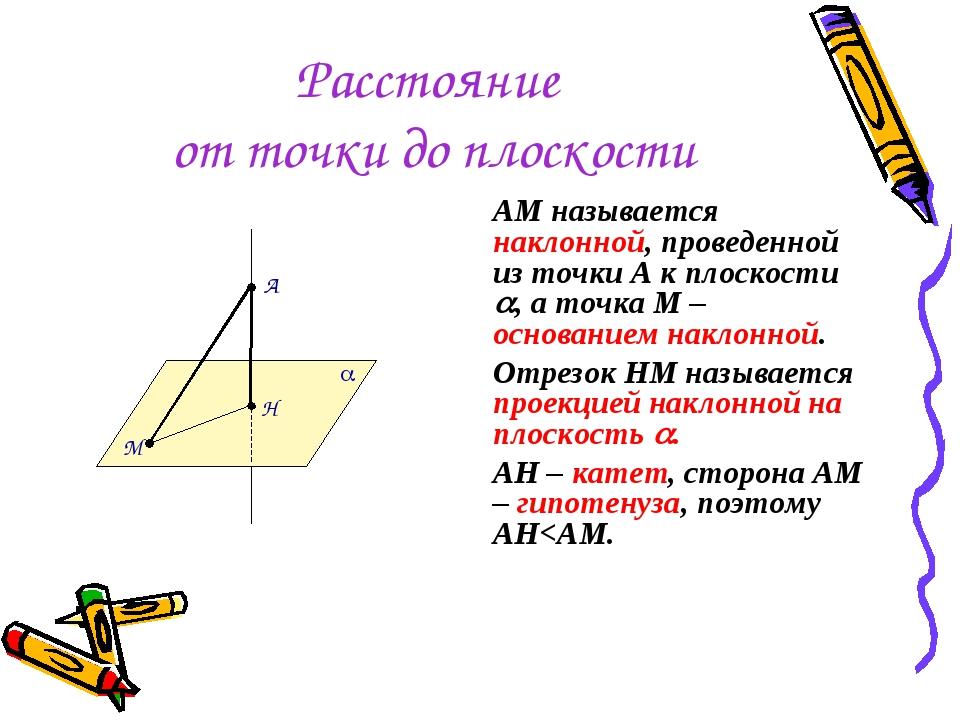 Расстояние от точки до плоскости АМ называется наклонной, проведенной из точк...