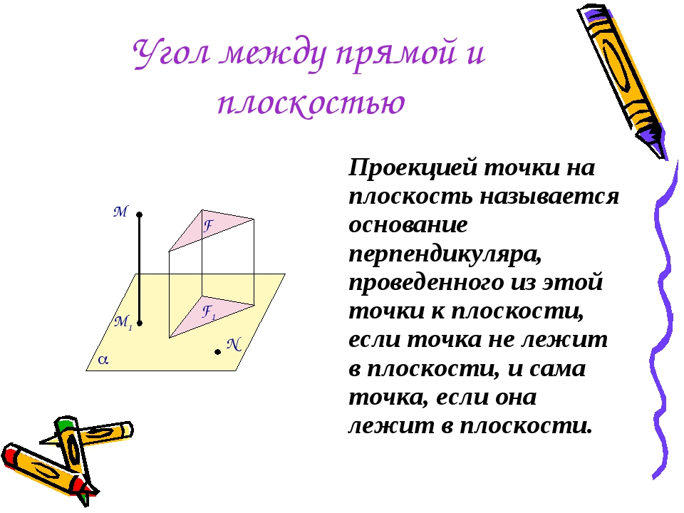 Угол между прямой и плоскостью Проекцией точки на плоскость называется основа...